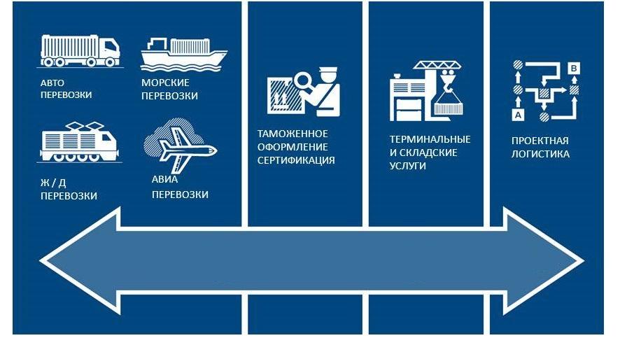 Нумерация приказов при рерганизации организации