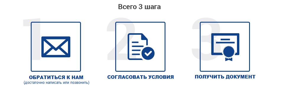 Сертификация оборудования
